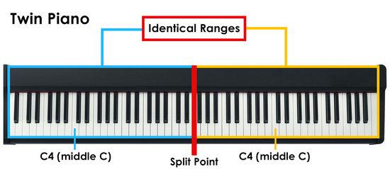 Roland F-140R twin piano