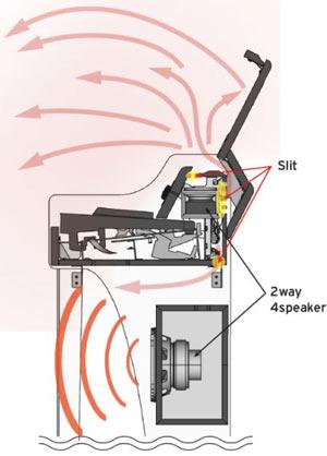 Korg G1 Air sound