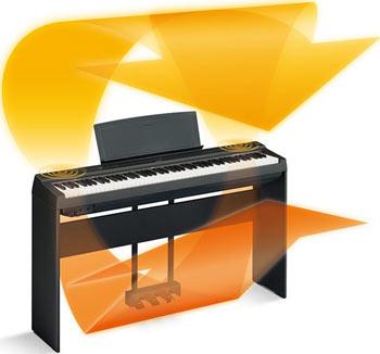 Yamaha P125 sound