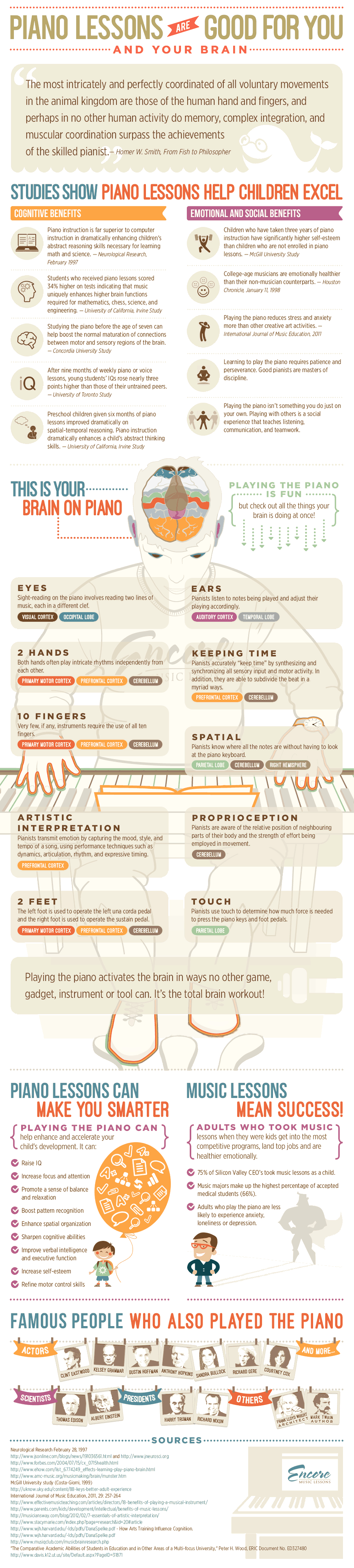 Playing Piano Brain Benefits Infographic