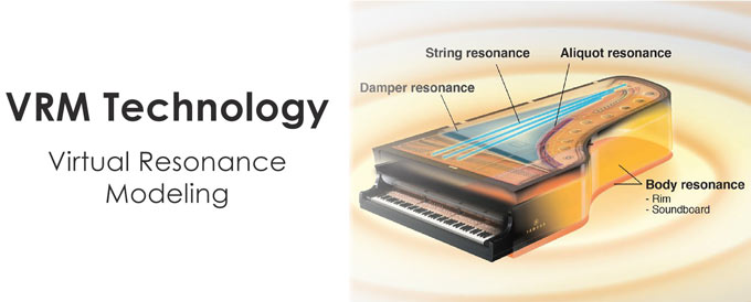 Yamaha P-515 VRM Technology