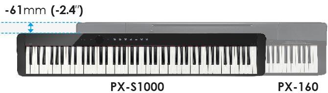 カシオPX-S1000とPX-160のサイズ