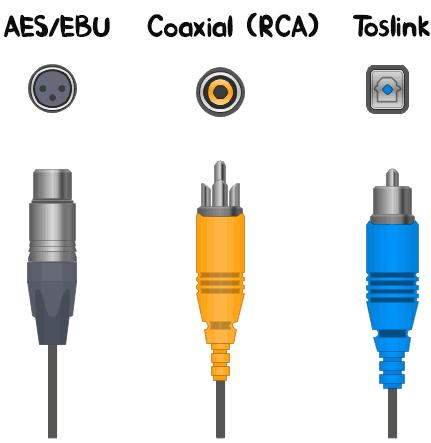 Digital Audio Ports
