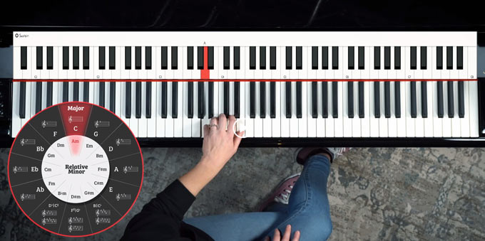 Pianote Video Lesson